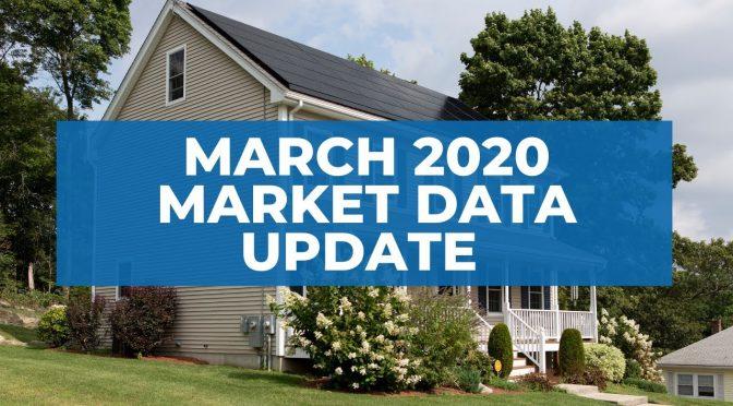 march 2020 market data update